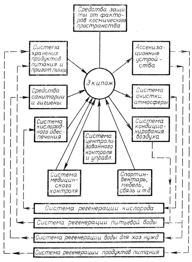 Функциональная схема комплекса