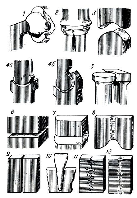 Схема различных видов